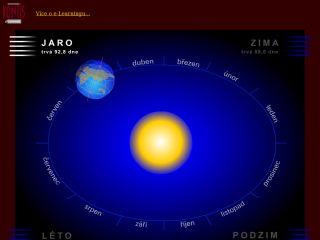 Náhled odkazu http://www.e-learn.cz/demonstrace/multimedia/earth.htm