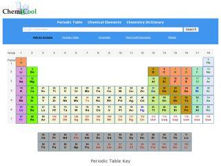 Náhled odkazu http://www.chemicool.com/