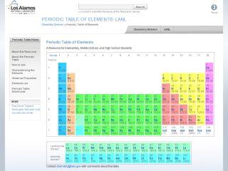 Náhled odkazu http://periodic.lanl.gov/index.shtml